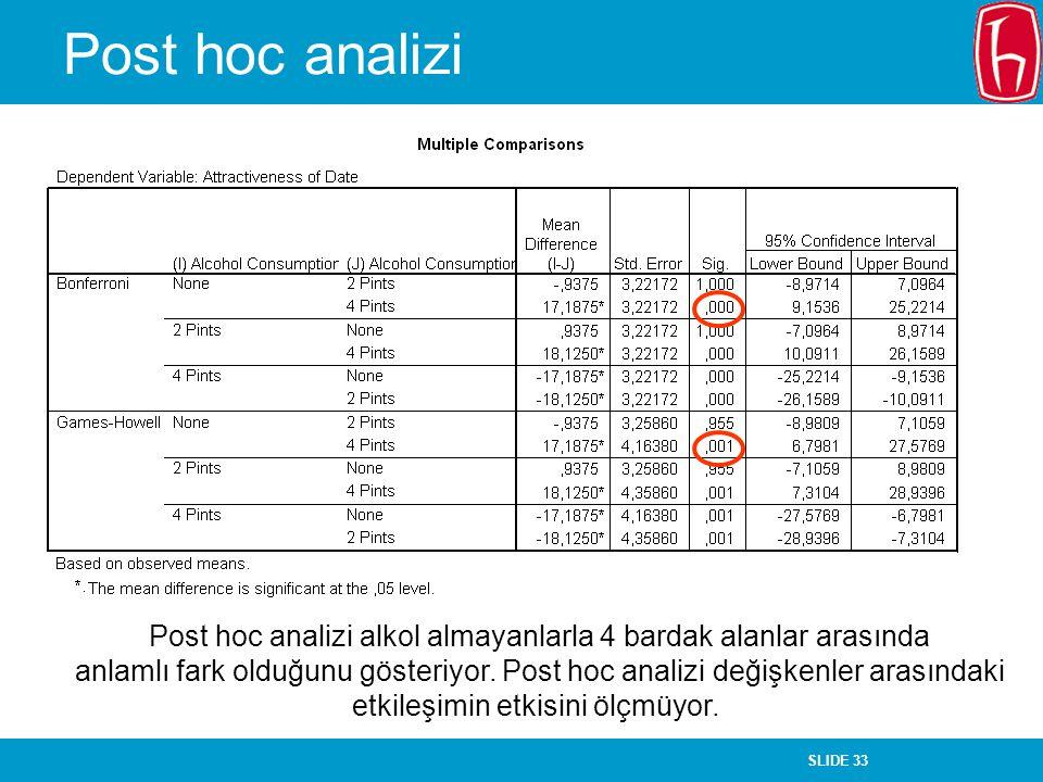 SLIDE 33 Post hoc analizi Post hoc analizi alkol almayanlarla 4 bardak alanlar arasında anlamlı fark olduğunu gösteriyor.