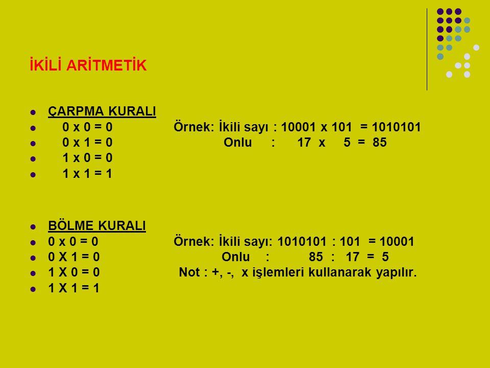 İKİLİ ARİTMETİK ÇARPMA KURALI 0 x 0 = 0 Örnek: İkili sayı : 10001 x 101 = 1010101 0 x 1 = 0 Onlu : 17 x 5 = 85 1 x 0 = 0 1 x 1 = 1 BÖLME KURALI 0 x 0