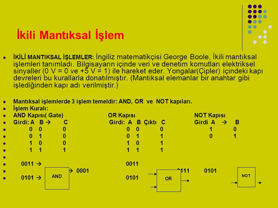 İkili Mantıksal İşlem İKİLİ MANTIKSAL İŞLEMLER: İngiliz matematikçisi George Boole, İkili mantıksal işlemleri tanımladı. Bilgisayarın içinde veri ve d