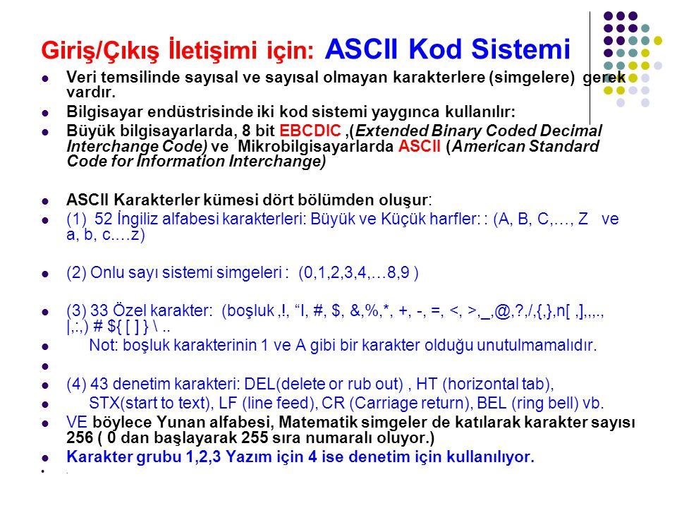 Giriş/Çıkış İletişimi için: ASCII Kod Sistemi Veri temsilinde sayısal ve sayısal olmayan karakterlere (simgelere) gerek vardır. Bilgisayar endüstrisin