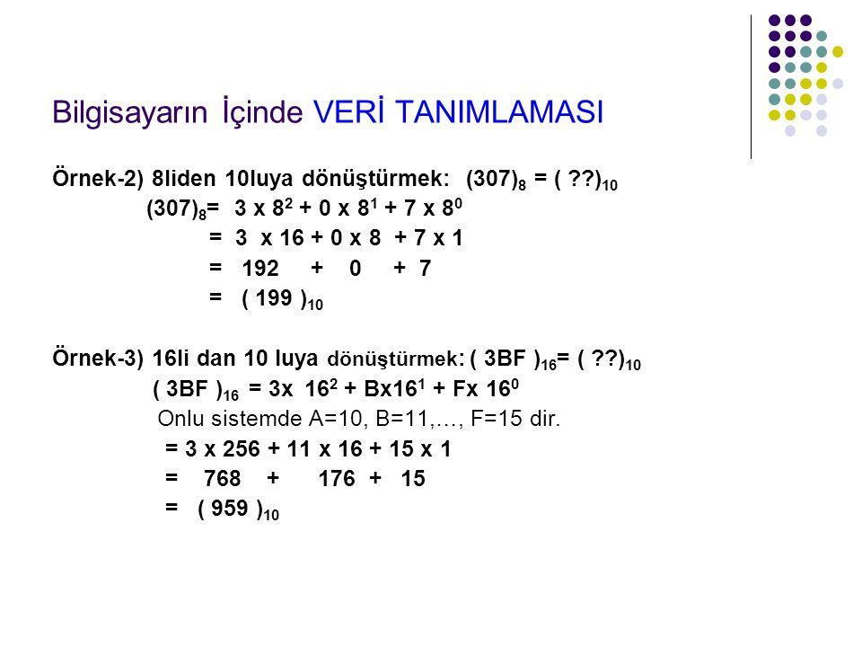 Bilgisayarın İçinde VERİ TANIMLAMASI Örnek-2) 8liden 10luya dönüştürmek: (307) 8 = ( ??) 10 (307) 8 = 3 x 8 2 + 0 x 8 1 + 7 x 8 0 = 3 x 16 + 0 x 8 + 7
