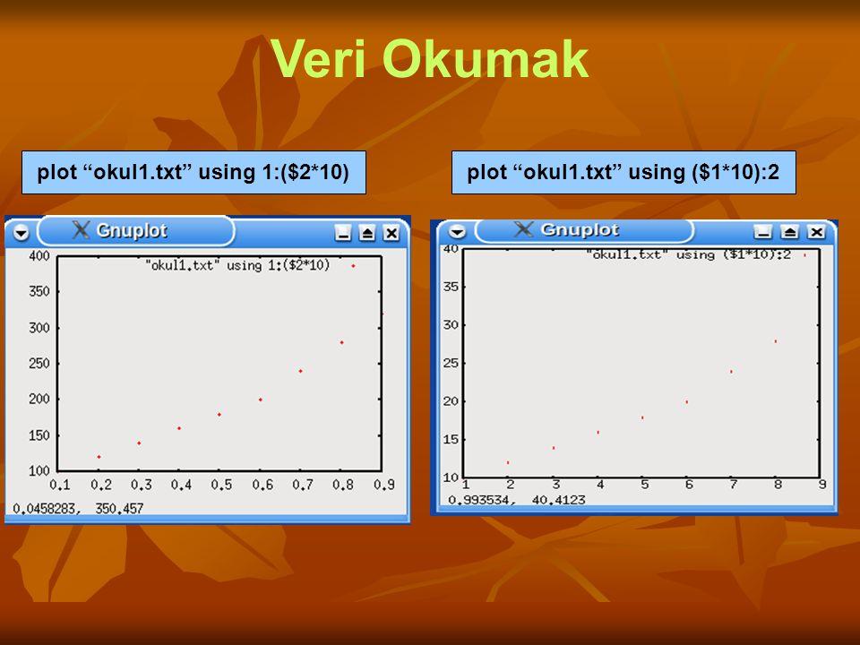 """Veri Okumak plot """"okul1.txt"""" using 1:($2*10)plot """"okul1.txt"""" using ($1*10):2"""