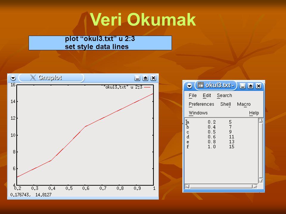 "plot ""okul3.txt"" u 2:3 set style data lines Veri Okumak"