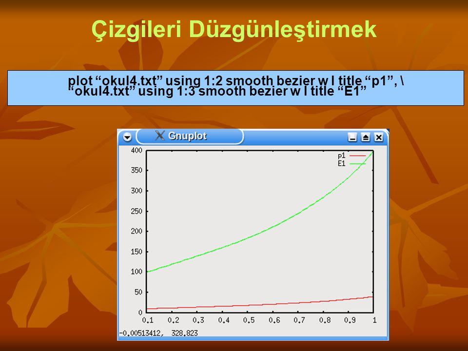 "Çizgileri Düzgünleştirmek plot ""okul4.txt"" using 1:2 smooth bezier w l title ""p1"", \ ""okul4.txt"" using 1:3 smooth bezier w l title ""E1"""