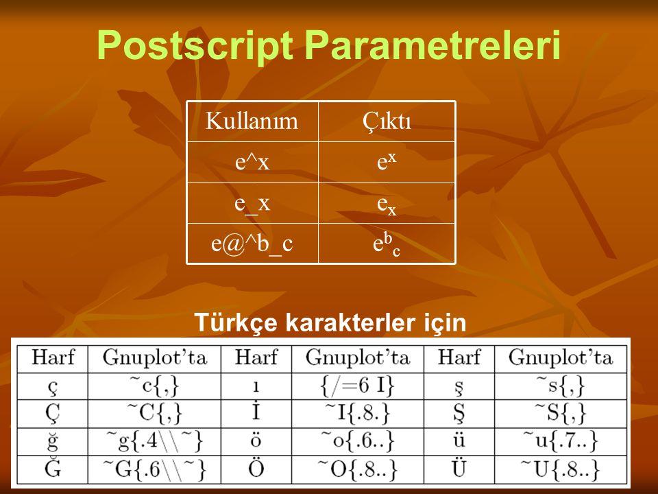 Postscript Parametreleri ebcebc e@^b_c exex e_x exex e^x ÇıktıKullanım Türkçe karakterler için