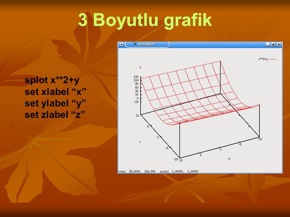 """3 Boyutlu grafik splot x**2+y set xlabel """"x"""" set ylabel """"y"""" set zlabel """"z"""""""