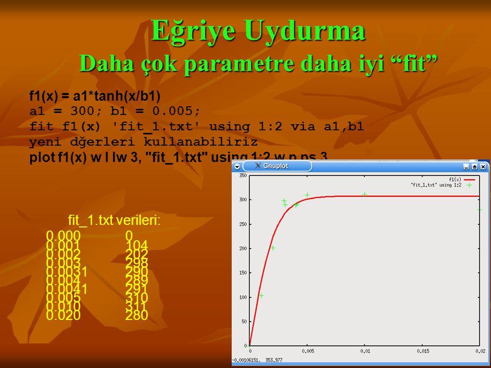 """Eğriye Uydurma Daha çok parametre daha iyi """"fit"""" f1(x) = a1*tanh(x/b1) a1 = 300; b1 = 0.005; fit f1(x) 'fit_1.txt' using 1:2 via a1,b1 yeni dğerleri"""