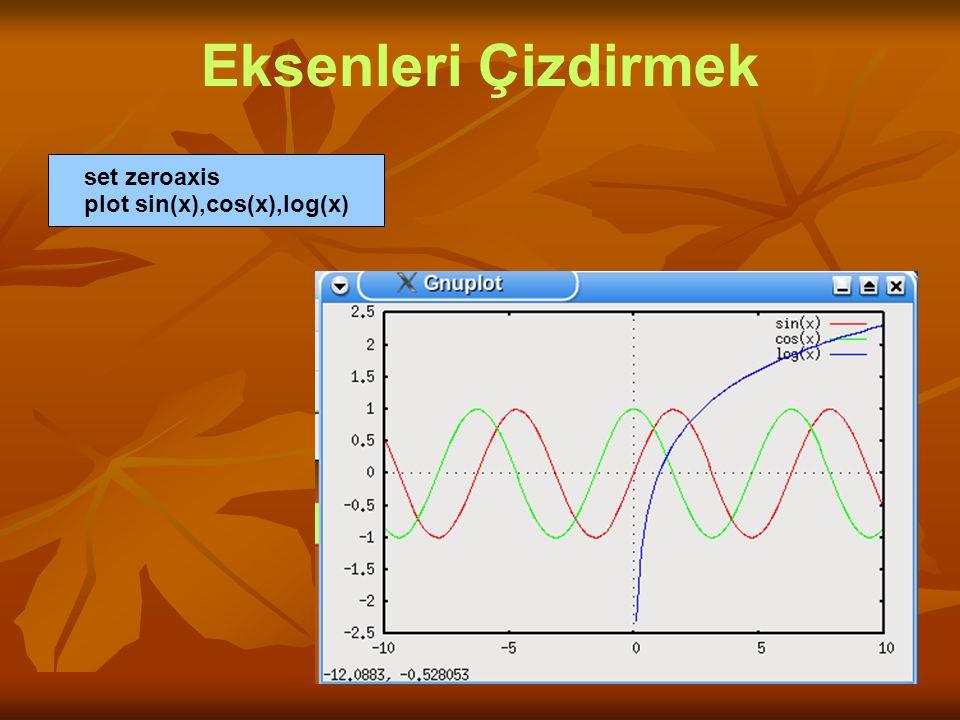 Eksenleri Çizdirmek set zeroaxis plot sin(x),cos(x),log(x)