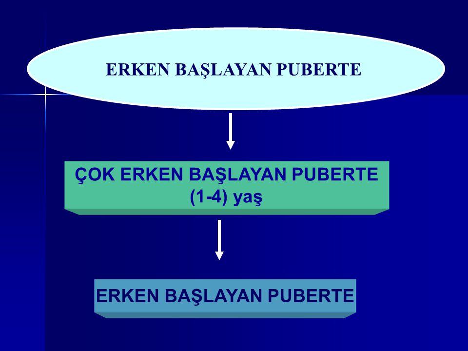 ERKEN BAŞLAYAN PUBERTE ÇOK ERKEN BAŞLAYAN PUBERTE (1-4) yaş ERKEN BAŞLAYAN PUBERTE