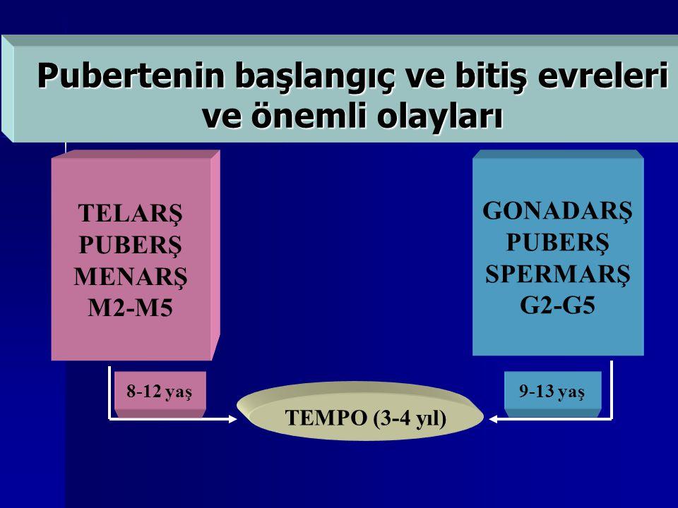 TANI YALANCI ERKEN PUBERTE (MCCUNE ALBRİGHT SENDROMU 1)Bazal gonadotropin düzeyi düşük 2)GnRH'a yanıt yok