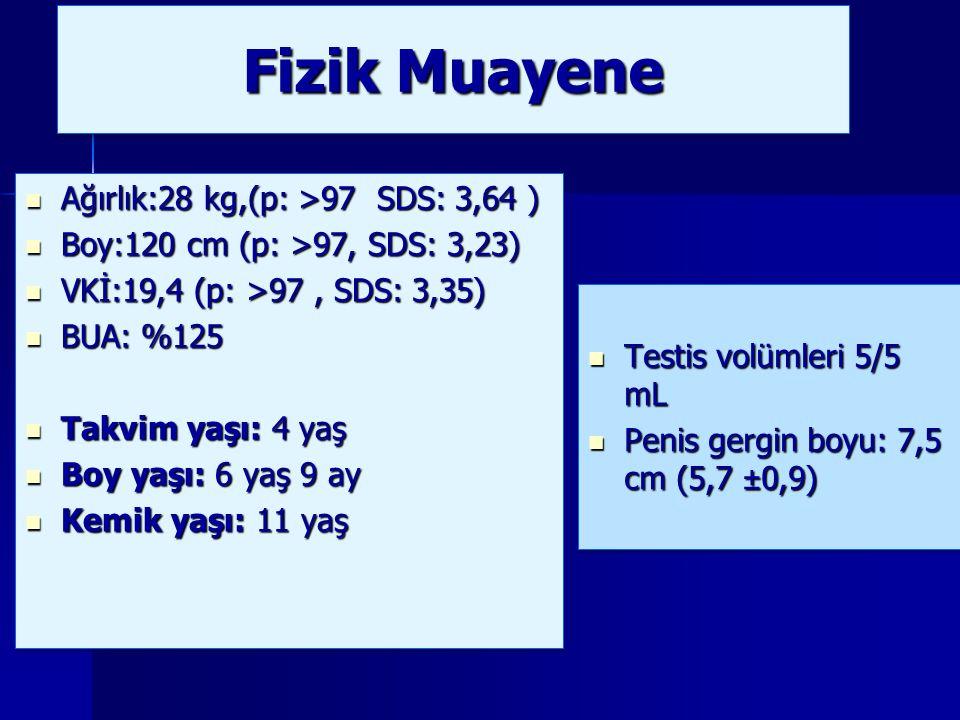 Fizik Muayene Ağırlık:28 kg,(p: >97 SDS: 3,64 ) Ağırlık:28 kg,(p: >97 SDS: 3,64 ) Boy:120 cm (p: >97, SDS: 3,23) Boy:120 cm (p: >97, SDS: 3,23) VKİ:19,4 (p: >97, SDS: 3,35) VKİ:19,4 (p: >97, SDS: 3,35) BUA: %125 BUA: %125 Takvim yaşı: 4 yaş Takvim yaşı: 4 yaş Boy yaşı: 6 yaş 9 ay Boy yaşı: 6 yaş 9 ay Kemik yaşı: 11 yaş Kemik yaşı: 11 yaş Ağırlık:28 kg,(p: >97 SDS: 3,64 ) Ağırlık:28 kg,(p: >97 SDS: 3,64 ) Boy:120 cm (p: >97, SDS: 3,23) Boy:120 cm (p: >97, SDS: 3,23) VKİ:19,4 (p: >97, SDS: 3,35) VKİ:19,4 (p: >97, SDS: 3,35) BUA: %125 BUA: %125 Takvim yaşı: 4 yaş Takvim yaşı: 4 yaş Boy yaşı: 6 yaş 9 ay Boy yaşı: 6 yaş 9 ay Kemik yaşı: 11 yaş Kemik yaşı: 11 yaş Testis volümleri 5/5 mL Testis volümleri 5/5 mL Penis gergin boyu: 7,5 cm (5,7 ±0,9) Penis gergin boyu: 7,5 cm (5,7 ±0,9) Testis volümleri 5/5 mL Testis volümleri 5/5 mL Penis gergin boyu: 7,5 cm (5,7 ±0,9) Penis gergin boyu: 7,5 cm (5,7 ±0,9)