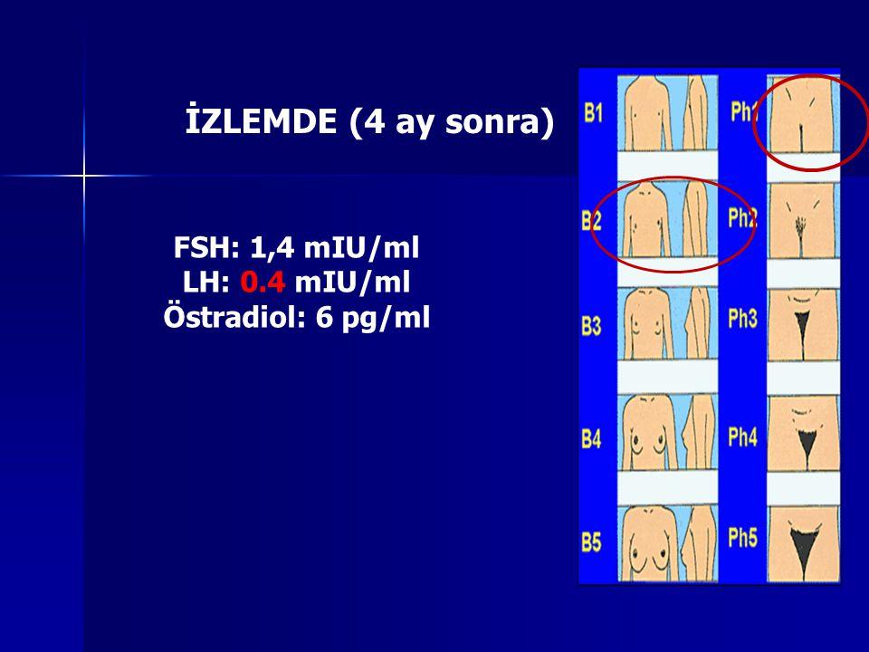 İZLEMDE (4 ay sonra) FSH: 1,4 mIU/ml LH: 0.4 mIU/ml Östradiol: 6 pg/ml