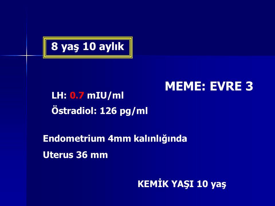 8 yaş 10 aylık LH: 0.7 mIU/ml Östradiol: 126 pg/ml Endometrium 4mm kalınlığında Uterus 36 mm KEMİK YAŞI 10 yaş MEME: EVRE 3