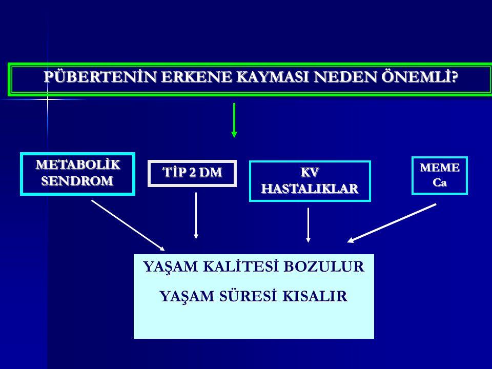 PÜBERTENİN ERKENE KAYMASI NEDEN ÖNEMLİ.
