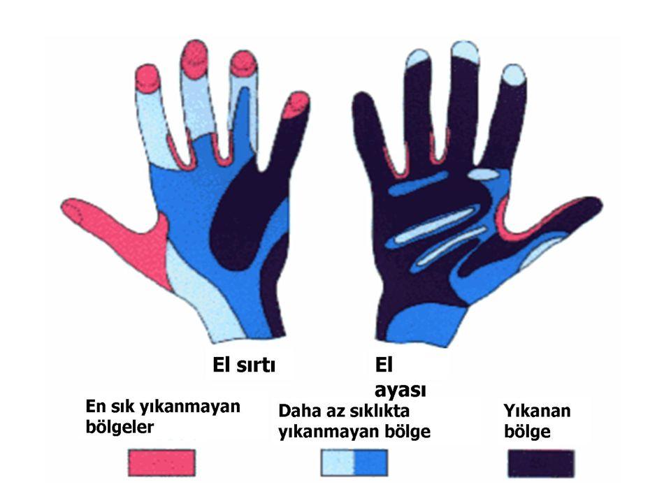 - Önce su ile eller ıslatılır - Ellere 3-5 ml sabun alınır - En az 15 sn süre ile eller ovalanır - Ellerin ve parmakların tüm yüzeyinin kaplanmış olmasına dikkat edilir - Eller su ile durulanır ve tam olarak kurulanır Doğru El Yıkama Tekniği
