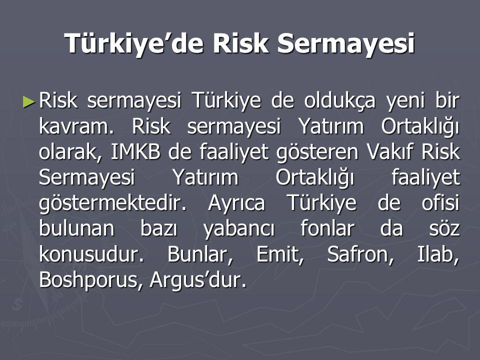 Türkiye'de Risk Sermayesi ► Risk sermayesi Türkiye de oldukça yeni bir kavram. Risk sermayesi Yatırım Ortaklığı olarak, IMKB de faaliyet gösteren Vakı