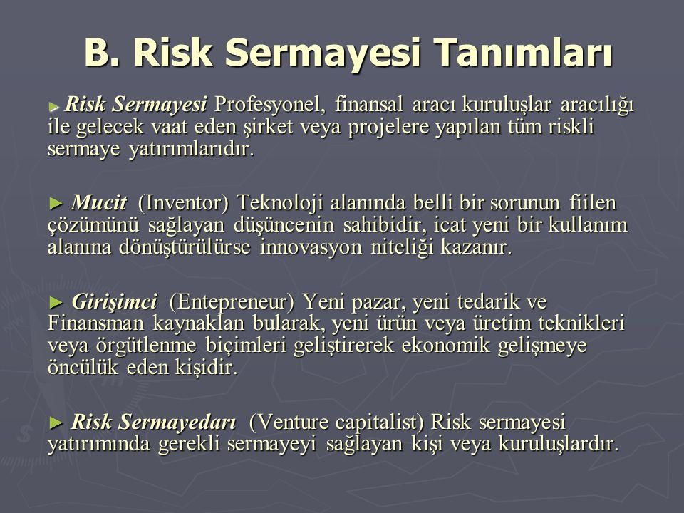 B. Risk Sermayesi Tanımları ► Risk Sermayesi Profesyonel, finansal aracı kuruluşlar aracılığı ile gelecek vaat eden şirket veya projelere yapılan tüm
