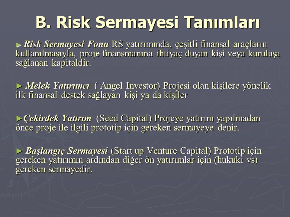 B. Risk Sermayesi Tanımları ► Risk Sermayesi Fonu RS yatırımında, çeşitli finansal araçların kullanılmasıyla, proje finansmanına ihtiyaç duyan kişi ve