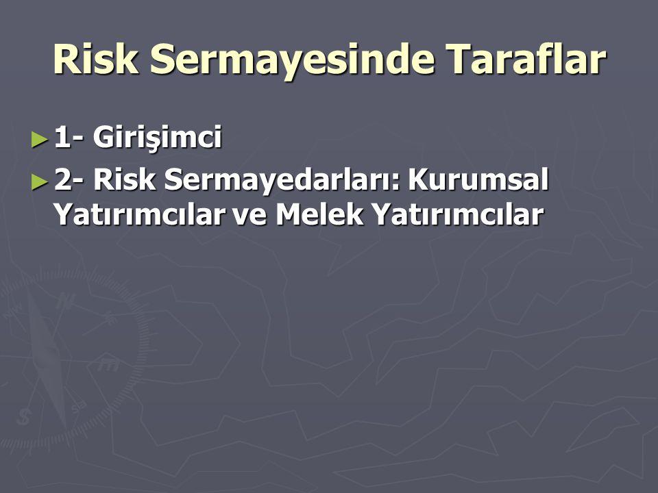 Risk Sermayesinde Taraflar ► 1- Girişimci ► 2- Risk Sermayedarları: Kurumsal Yatırımcılar ve Melek Yatırımcılar