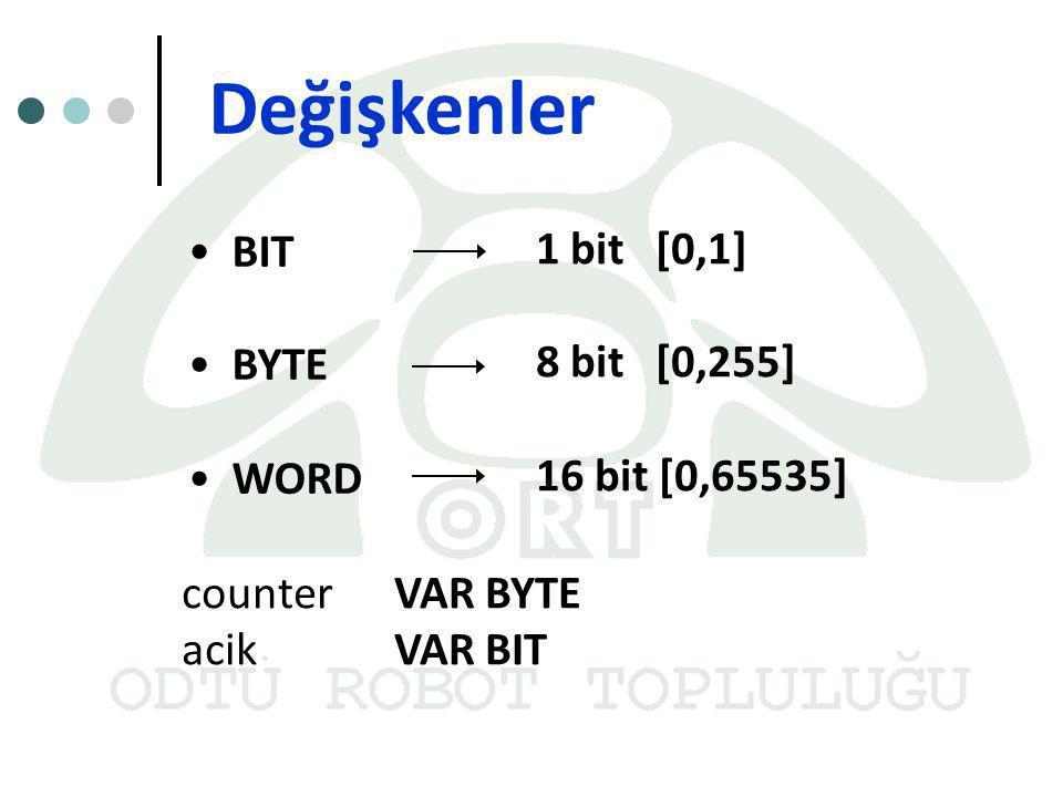 Değişkenler BIT BYTE WORD 1 bit [0,1] 8 bit [0,255] 16 bit [0,65535] counter VAR BYTE acik VAR BIT