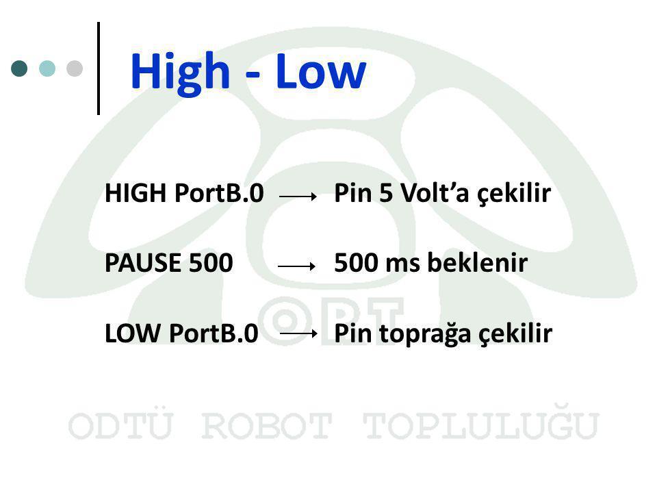 High - Low HIGH PortB.0 PAUSE 500 LOW PortB.0 Pin 5 Volt'a çekilir 500 ms beklenir Pin toprağa çekilir