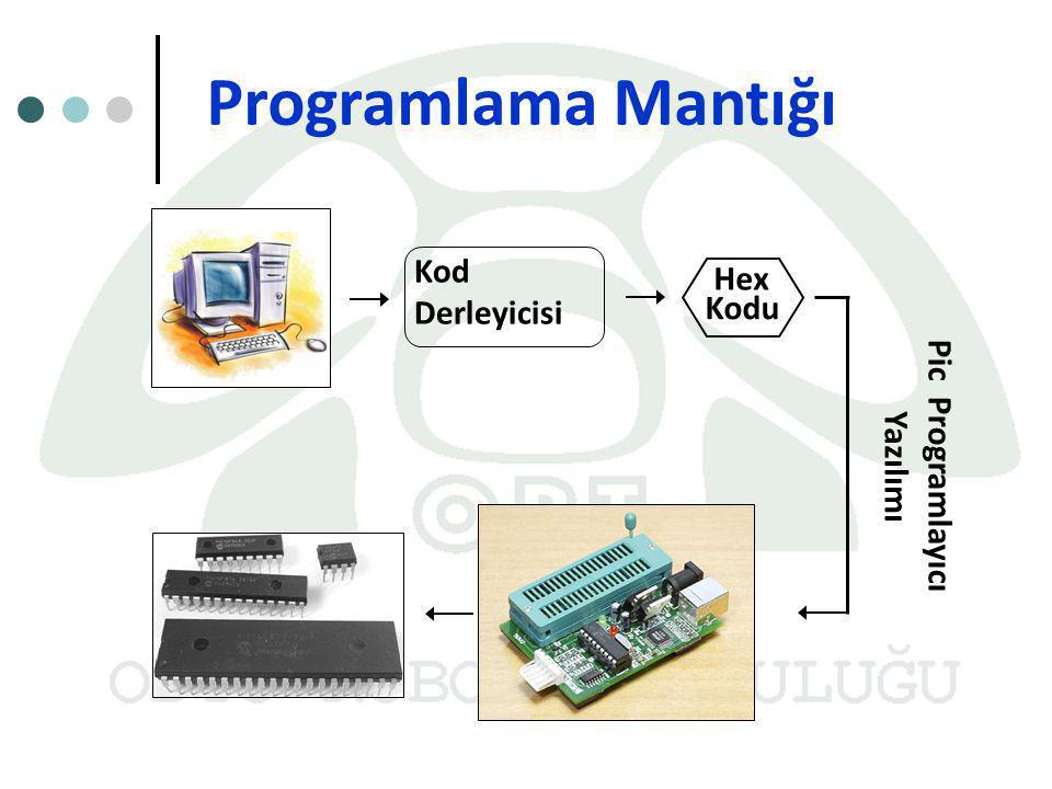 Programlama Mantığı Kod Derleyicisi Hex Kodu Pic Programlayıcı Yazılımı