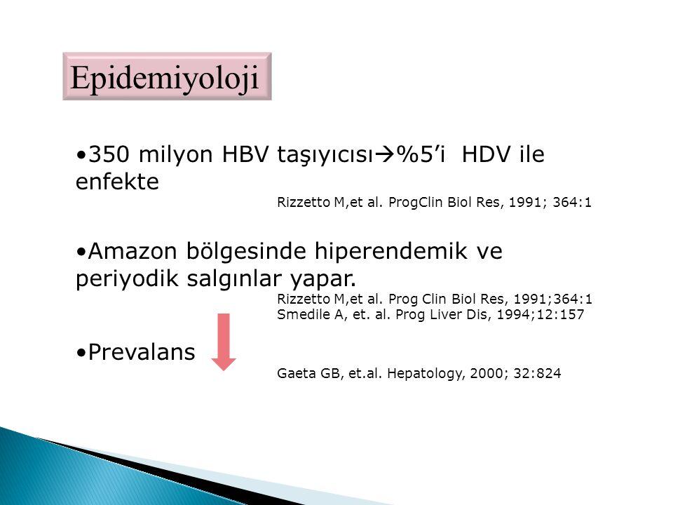82 olguda siroz gelişmiş 136 sirozlu olgunun  46 HCC 43 Asit 44 İkter 1 Ensefalopati Kadın cinsiyet, alkol kullanımı ve HDV replikasyonu dekompansasyonla, HBV replikasyonu ve IFN kullanımı HCC gelişimi ile ilişkili bulunmuş.