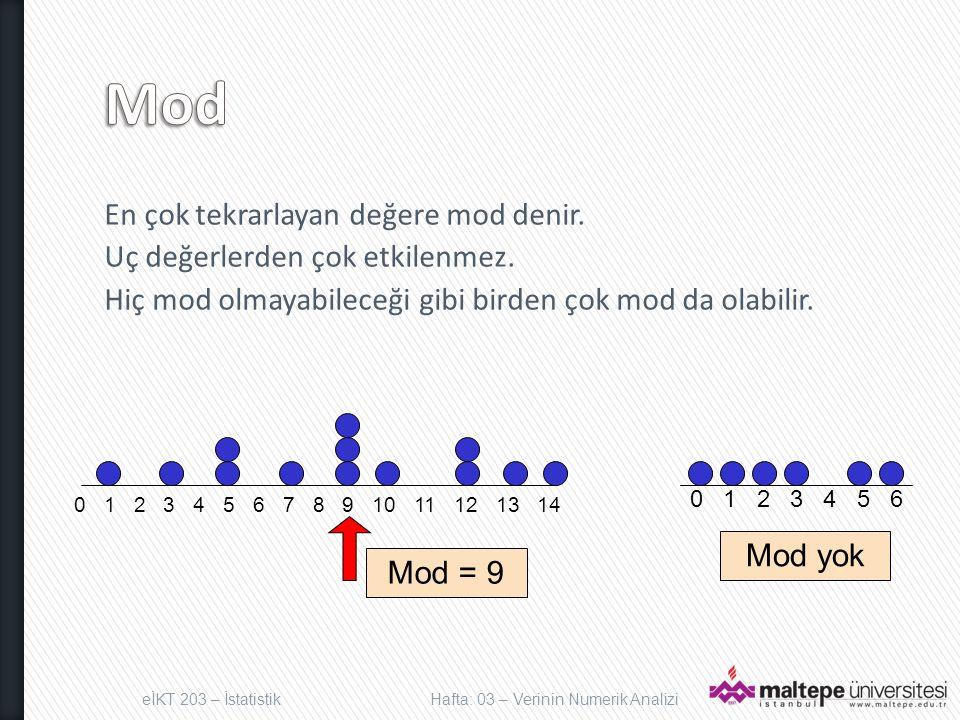 En çok tekrarlayan değere mod denir.Uç değerlerden çok etkilenmez.