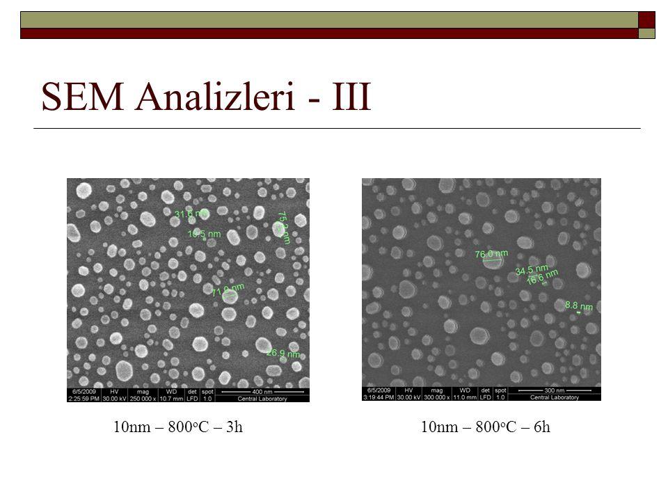 SEM Analizleri - III 10nm – 800 o C – 3h10nm – 800 o C – 6h