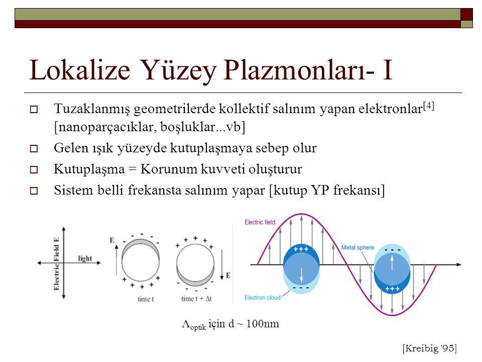 Lokalize Yüzey Plazmonları- II  Dış alan etkisi ile yük hareketi oluşur  Dış alan tetiklemeli iç alan;  Parçacıklar arası etkileşim en çok koşulunda gerçekleşir  Yüzey plazmon salınım frekansı [6]  Boyut  Şekil  Ortamın dielektrik geçirgenliği