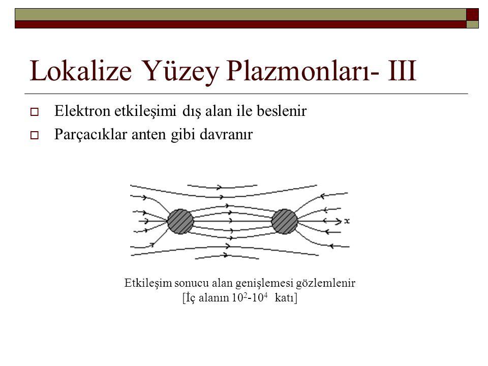 Lokalize Yüzey Plazmonları- III  Elektron etkileşimi dış alan ile beslenir  Parçacıklar anten gibi davranır Etkileşim sonucu alan genişlemesi gözlem