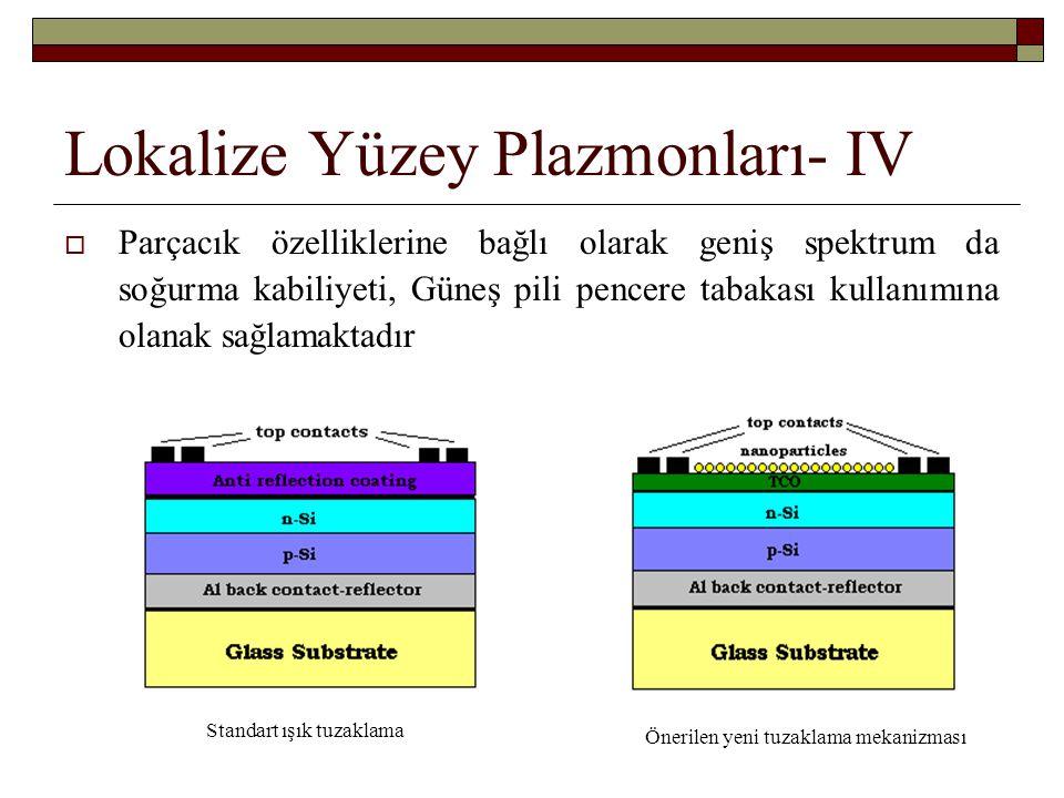 Lokalize Yüzey Plazmonları- IV Standart ışık tuzaklama Önerilen yeni tuzaklama mekanizması  Parçacık özelliklerine bağlı olarak geniş spektrum da soğ