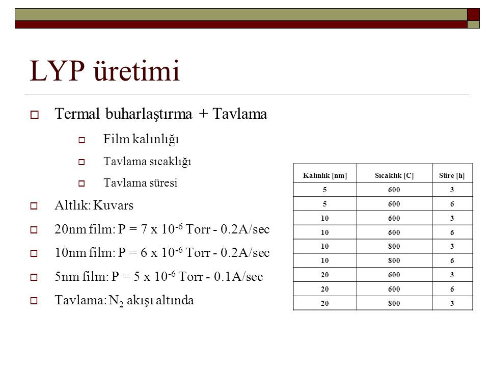 LYP üretimi  Termal buharlaştırma + Tavlama  Film kalınlığı  Tavlama sıcaklığı  Tavlama süresi  Altlık: Kuvars  20nm film: P = 7 x 10 -6 Torr -