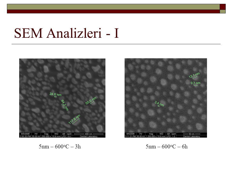 SEM Analizleri - II 10nm – 600 o C – 3h10nm – 600 o C – 6h