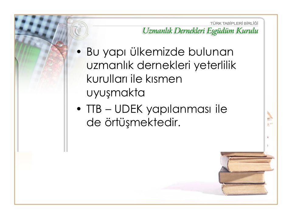 Bu yapı ülkemizde bulunan uzmanlık dernekleri yeterlilik kurulları ile kısmen uyuşmakta TTB – UDEK yapılanması ile de örtüşmektedir.