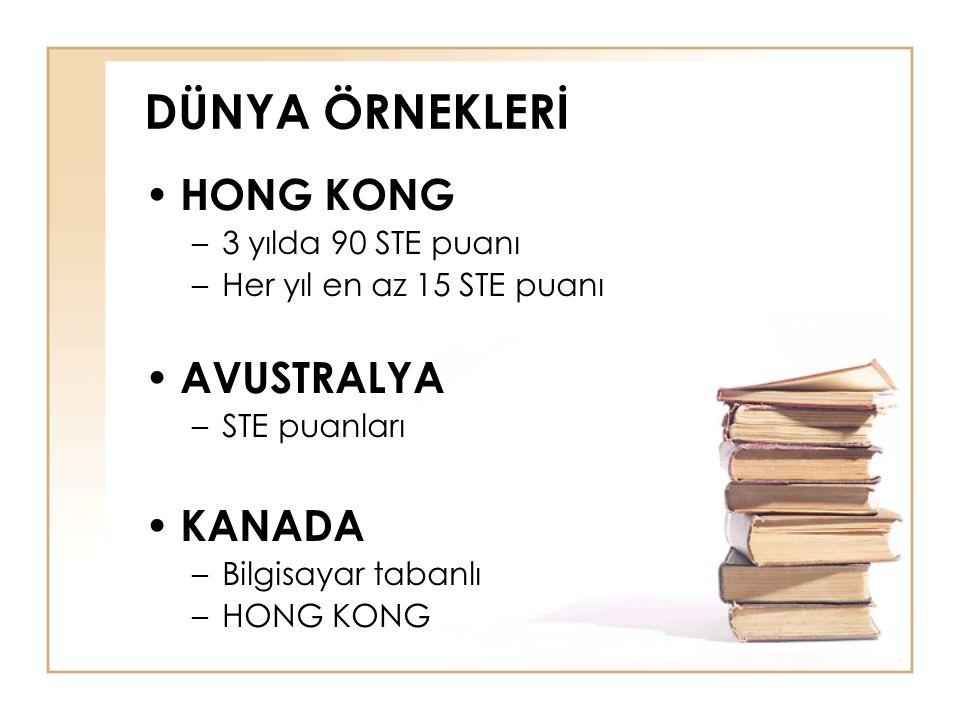 DÜNYA ÖRNEKLERİ HONG KONG –3 yılda 90 STE puanı –Her yıl en az 15 STE puanı AVUSTRALYA –STE puanları KANADA –Bilgisayar tabanlı –HONG KONG