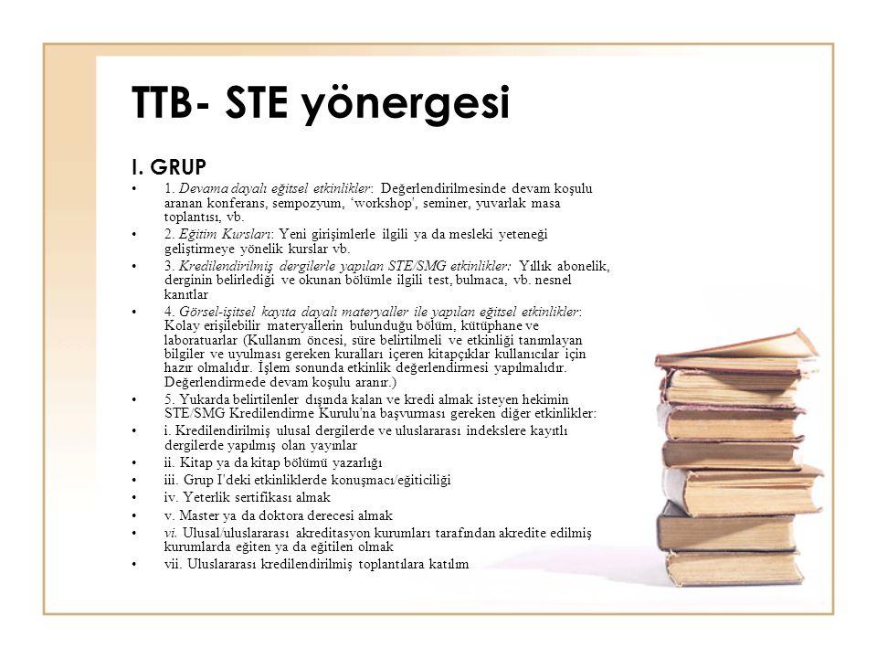 TTB- STE yönergesi I. GRUP 1. Devama dayalı eğitsel etkinlikler: Değerlendirilmesinde devam koşulu aranan konferans, sempozyum, 'workshop', seminer, y