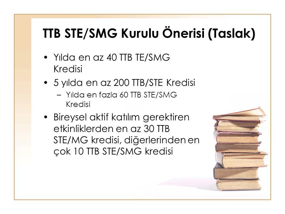 TTB STE/SMG Kurulu Önerisi (Taslak) Yılda en az 40 TTB TE/SMG Kredisi 5 yılda en az 200 TTB/STE Kredisi –Yılda en fazla 60 TTB STE/SMG Kredisi Bireysel aktif katılım gerektiren etkinliklerden en az 30 TTB STE/MG kredisi, diğerlerinden en çok 10 TTB STE/SMG kredisi