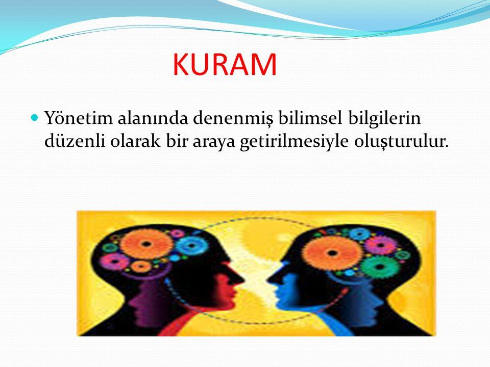 KURAM Yönetim alanında denenmiş bilimsel bilgilerin düzenli olarak bir araya getirilmesiyle oluşturulur.