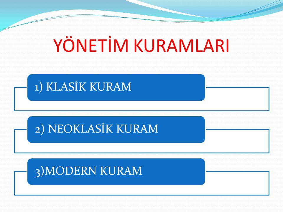 YÖNETİM KURAMLARI 1) KLASİK KURAM2) NEOKLASİK KURAM3)MODERN KURAM