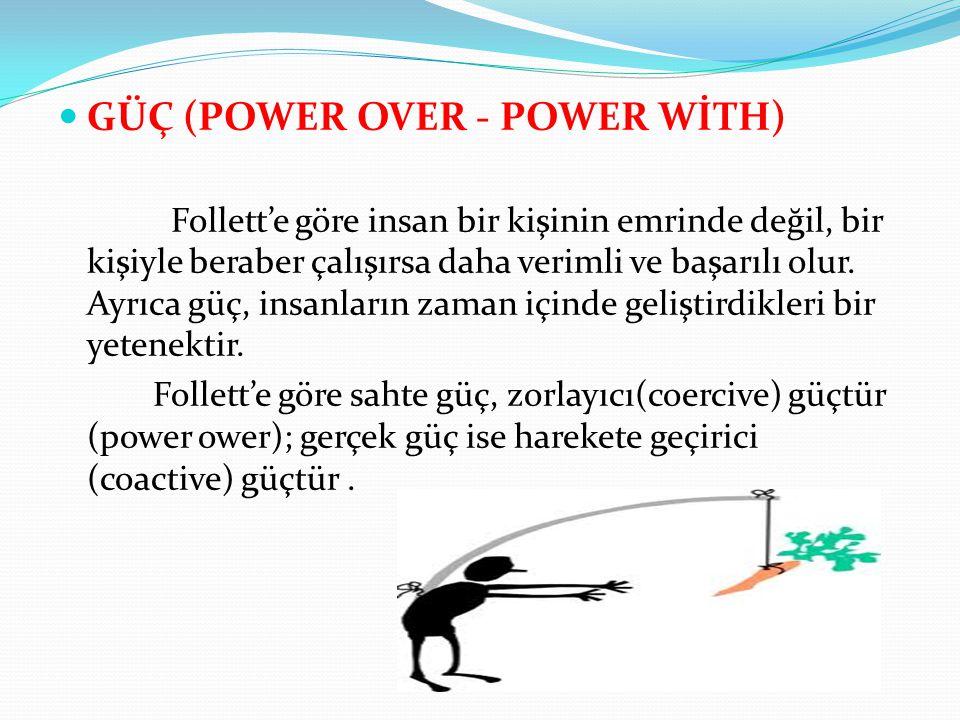 GÜÇ (POWER OVER - POWER WİTH) Follett'e göre insan bir kişinin emrinde değil, bir kişiyle beraber çalışırsa daha verimli ve başarılı olur. Ayrıca güç,