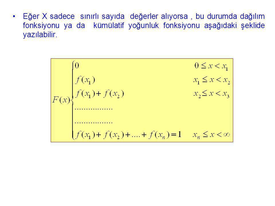 Eğer X sadece sınırlı sayıda değerler alıyorsa, bu durumda dağılım fonksiyonu ya da kümülatif yoğunluk fonksiyonu aşağıdaki şeklide yazılabilir.