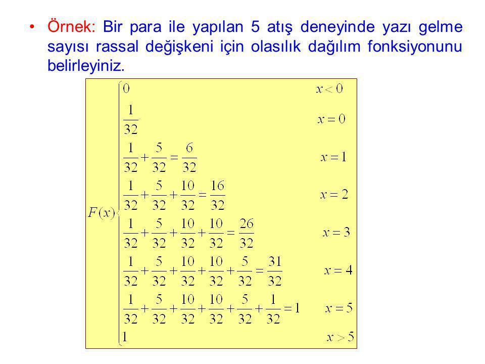 Örnek: Bir para ile yapılan 5 atış deneyinde yazı gelme sayısı rassal değişkeni için olasılık dağılım fonksiyonunu belirleyiniz.