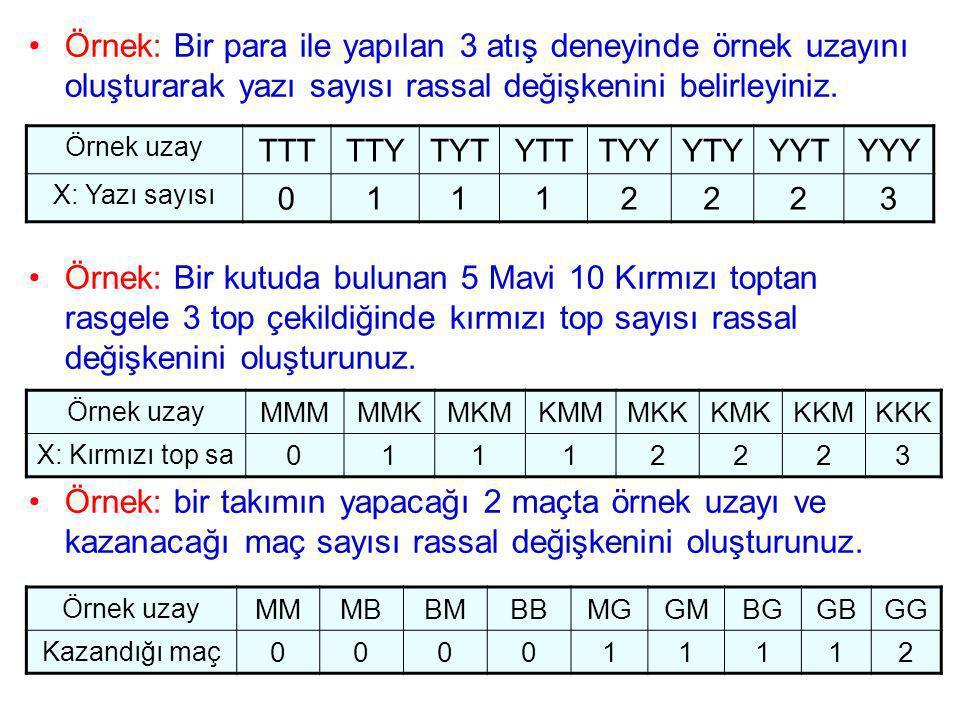 Örnek: Bir para ile yapılan 3 atış deneyinde örnek uzayını oluşturarak yazı sayısı rassal değişkenini belirleyiniz. Örnek: Bir kutuda bulunan 5 Mavi 1