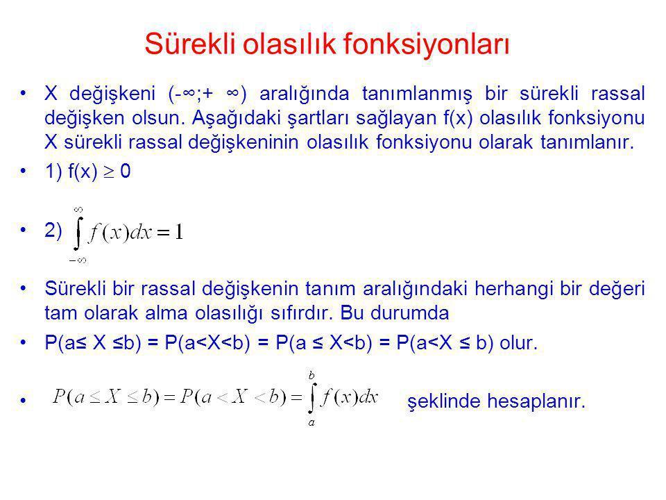 Sürekli olasılık fonksiyonları X değişkeni (-∞;+ ∞) aralığında tanımlanmış bir sürekli rassal değişken olsun. Aşağıdaki şartları sağlayan f(x) olasılı
