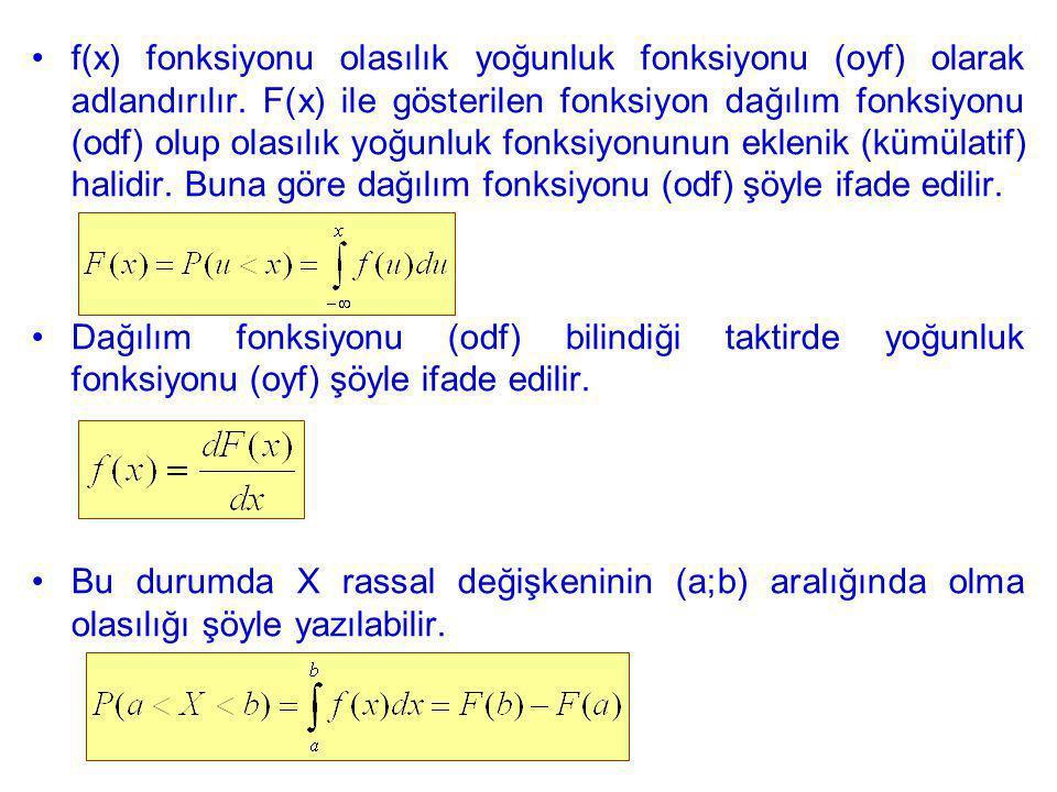 f(x) fonksiyonu olasılık yoğunluk fonksiyonu (oyf) olarak adlandırılır. F(x) ile gösterilen fonksiyon dağılım fonksiyonu (odf) olup olasılık yoğunluk