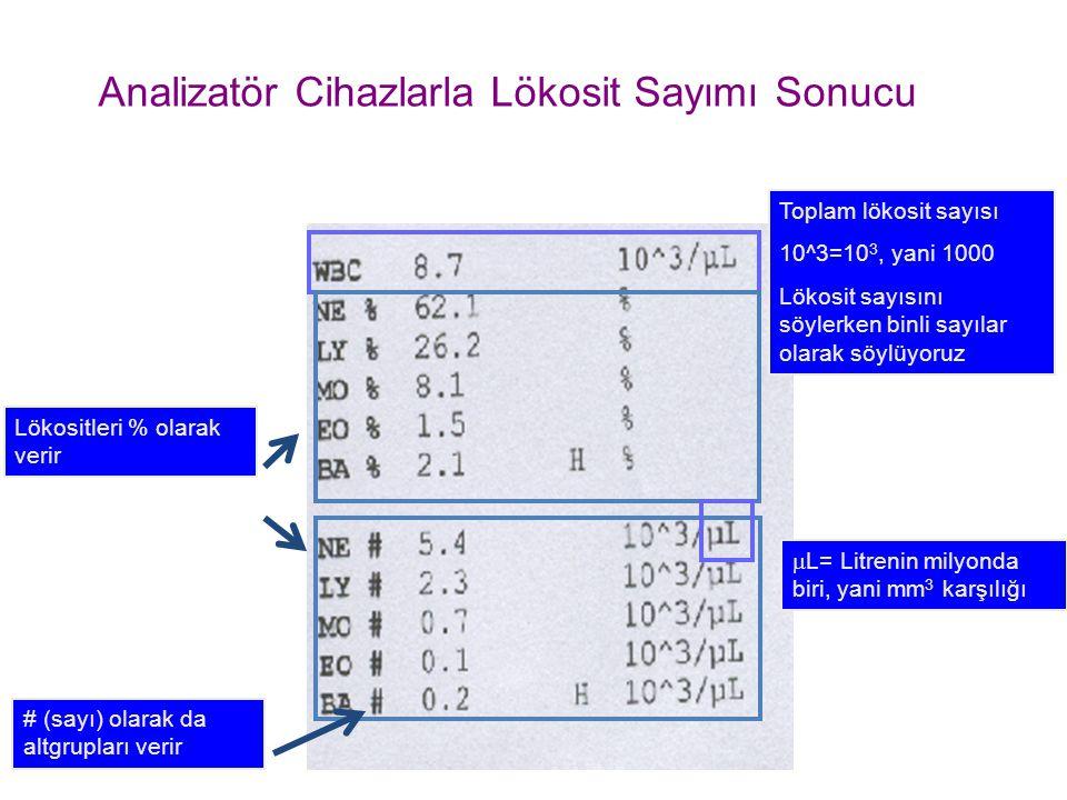 Analizatör Cihazlarla Lökosit Sayımı Sonucu Toplam lökosit sayısı 10^3=10 3, yani 1000 Lökosit sayısını söylerken binli sayılar olarak söylüyoruz Löko