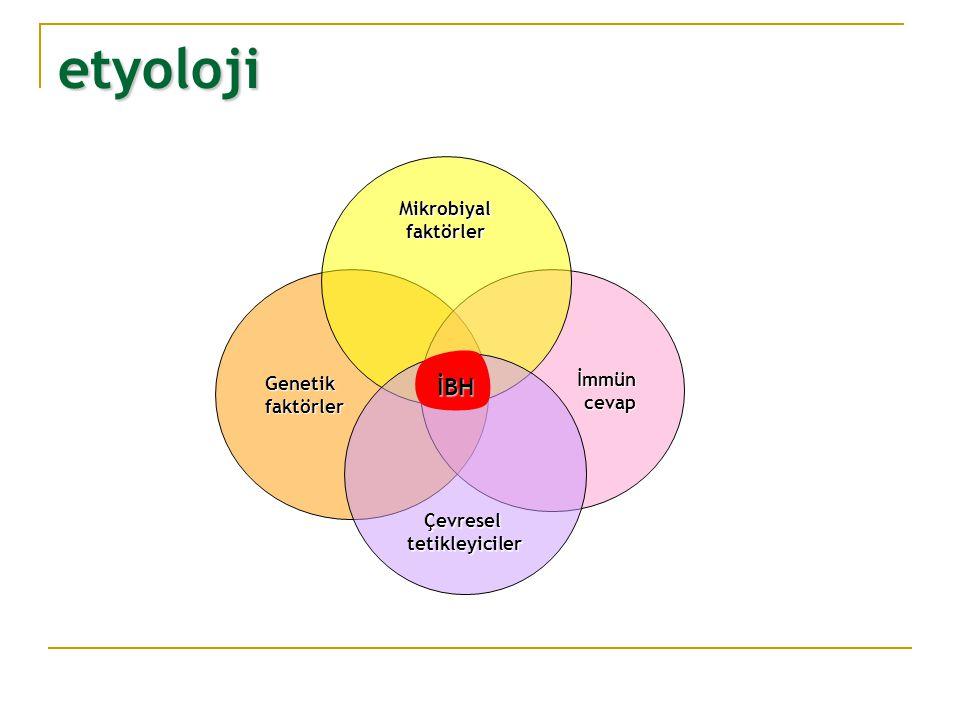 etyoloji Genetikfaktörlerİmmüncevap Mikrobiyalfaktörler Çevreseltetikleyiciler İBH