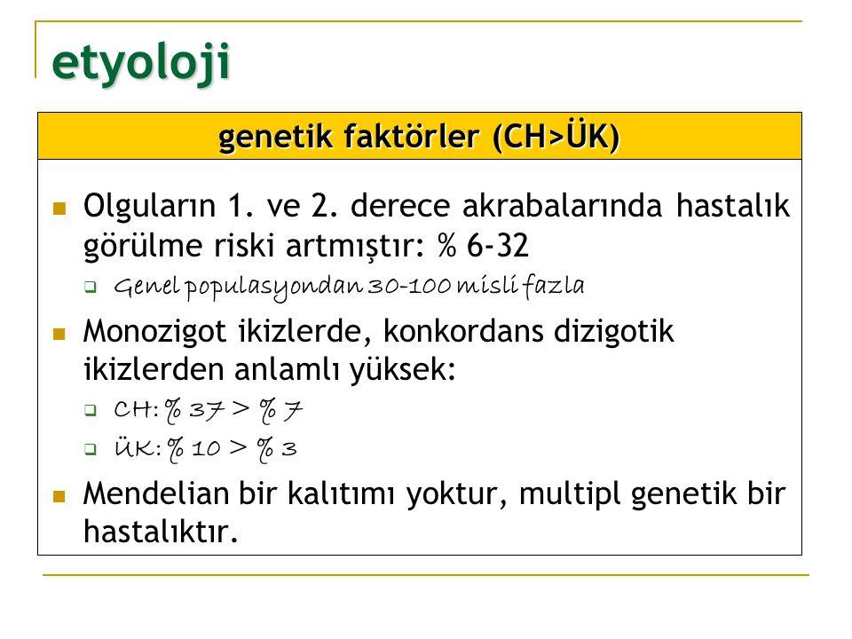 etyoloji HLA Class II genlerinden CH  DRB1*01 ve DRB1*07 CH'na yatkınlık ile CHÜK  DRB1*0103 hem CH, hem de ÜK'in agırlıgı ile 6.kromozom kısa kolunda bulunan  TNF α geni promotor bölgesindeki ICAM-1  IL-1 reseptör antagonist bölgesindeki gen çiftlerindeki degisiklikler; CH'nın hem olusumu, hem de progresyonu ile ilgili bulunmustur.
