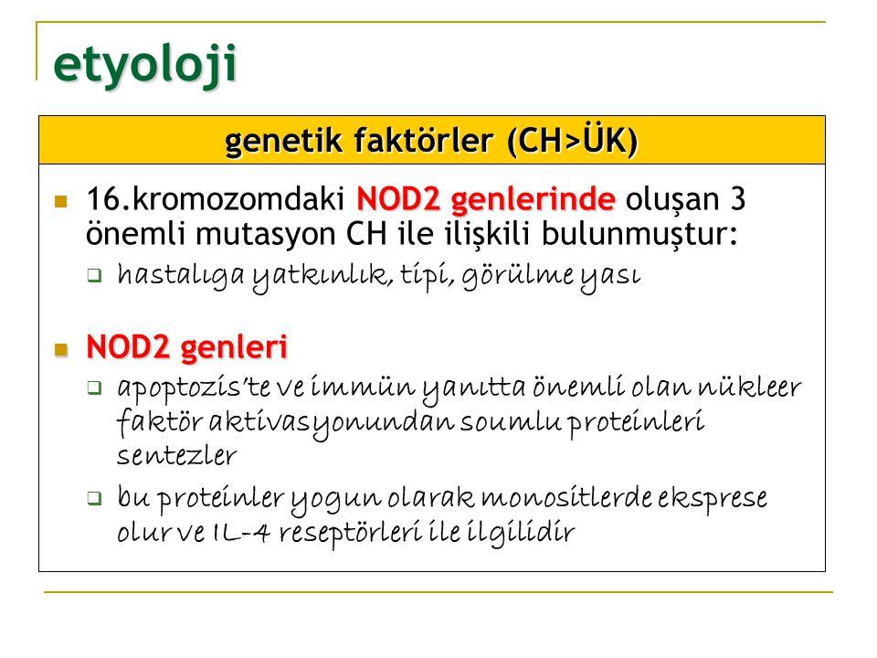 etyoloji NOD2 genlerinde 16.kromozomdaki NOD2 genlerinde oluşan 3 önemli mutasyon CH ile ilişkili bulunmuştur:  hastalıga yatkınlık, tipi, görülme ya